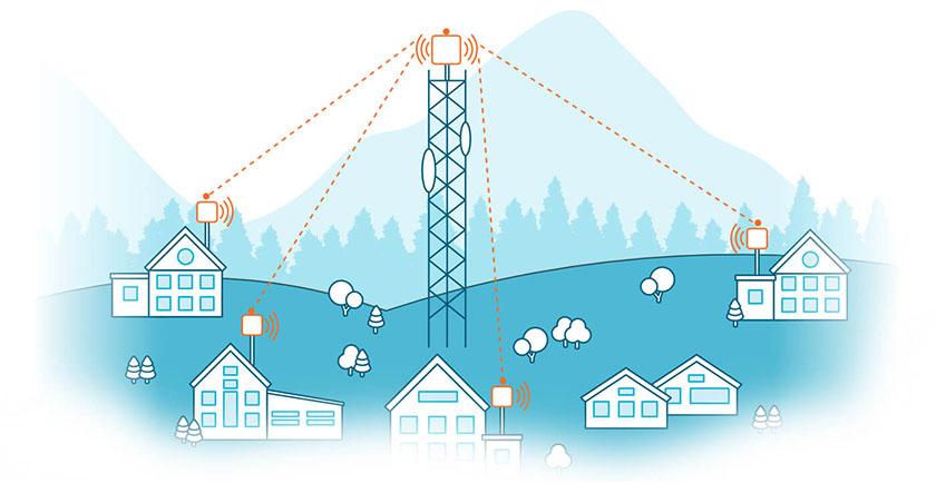 Wireless Internet Service Providers - Solutions - Infinet Wireless